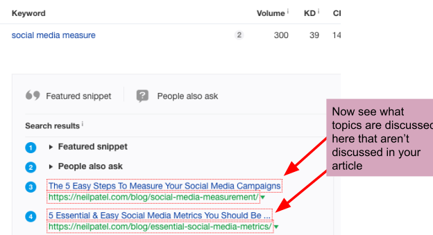 Search results that include the inquired keywords