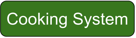 The Cooking System