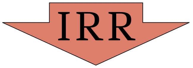 Down with IRR