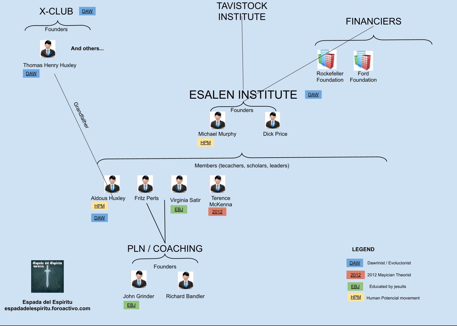 """Programación Neurolingüística (PNL) y el """"Coaching"""" Pub?w=1530&h=1090"""