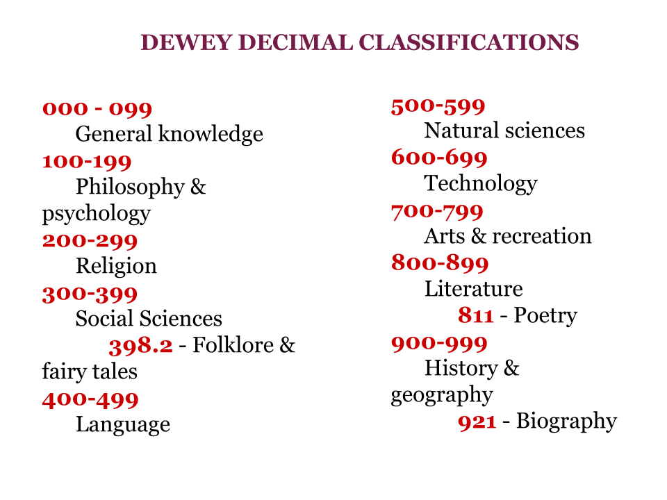 dewey decimal Devised by american librarian melvil dewey in the 1870s when he was 21 years old and working as an assistant in a college library, the dewey decimal classification (ddc) is a system for organizing items in a library collection.