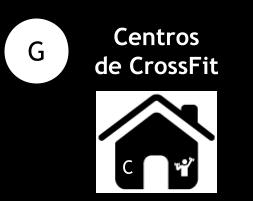 Gimnasios con Crossfit en Medellín