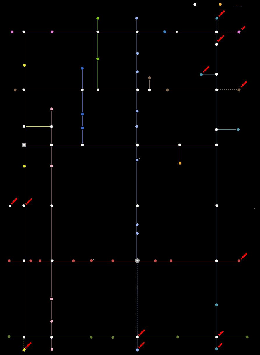 Plan du Netherrail