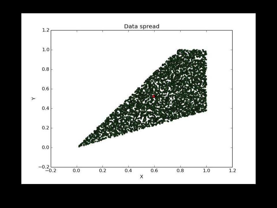 hash length = 5