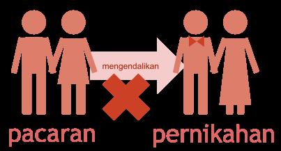 Pacaran mengendalikan pernikahan