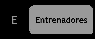 Entrenadores Personalizados Medellin