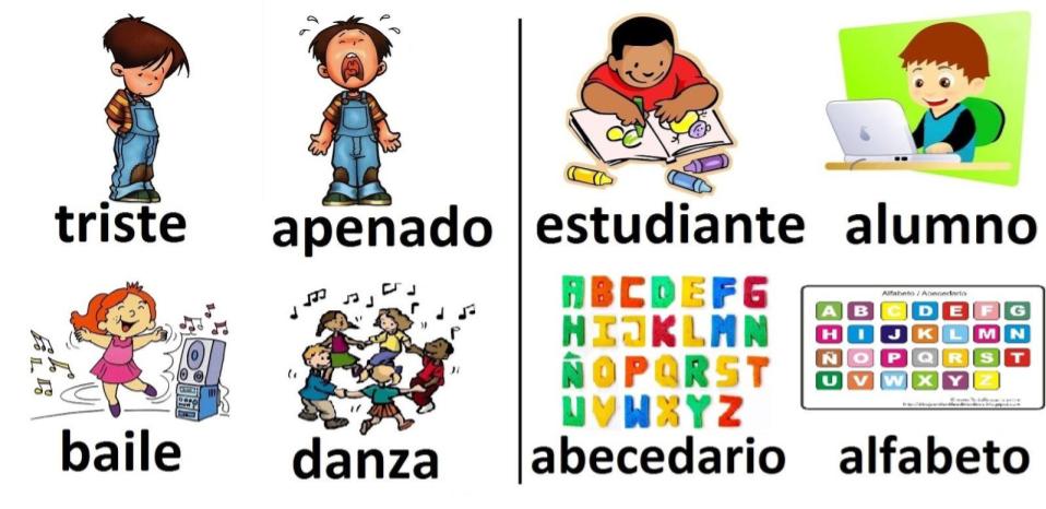 recursos.encicloabierta.org/enciclomedia/espanol/enc_esp_sinonimos/index.html