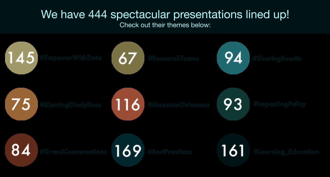 Loading presentation themes...