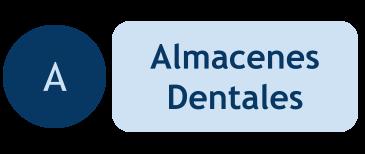 Almacenes Dentales en Medellin