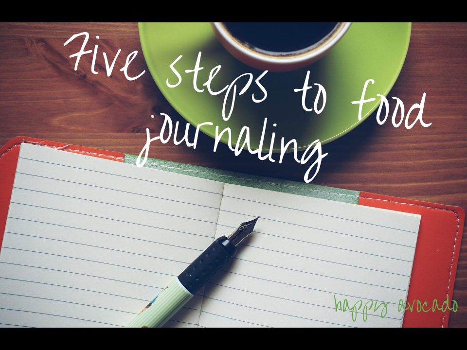 Five Steps to Food Journaling