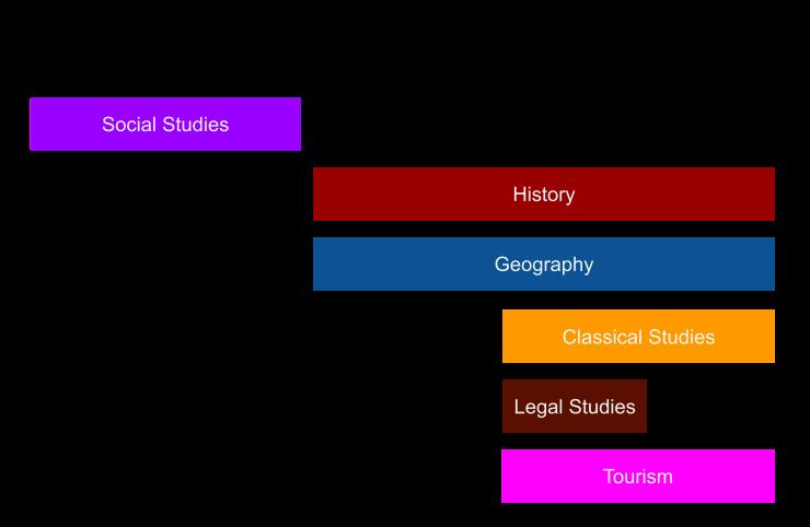 University of Sydney Handbooks - 2017 Archive