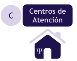 Centros de Atención Psicológica en Medellin