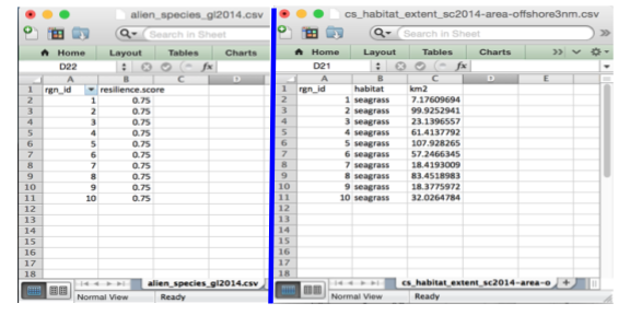 Differences in input layers with equal information for each region (suffixed with _glYEAR) and weighted information for each region (suffixed with _scYEAR).