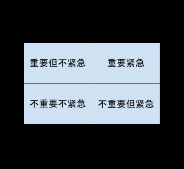 GTD-任务类型
