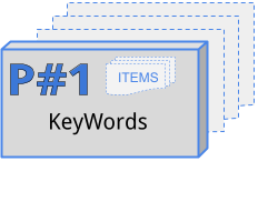 Key word items