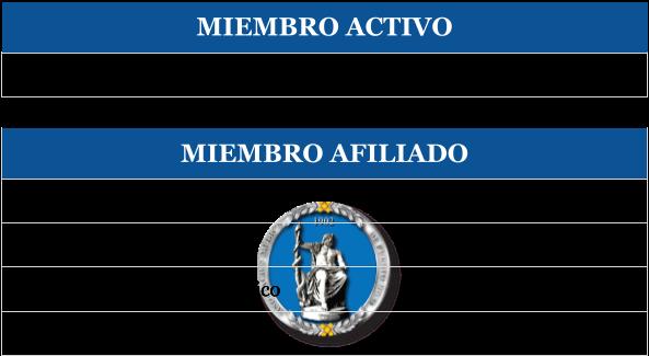 Miembro Activo $150, Miembro Afiliado: Interno y Residente de PR $60, No Residente $100, Estudiante no paga cuota