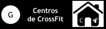 Gimnasios con Crossfit Medellín