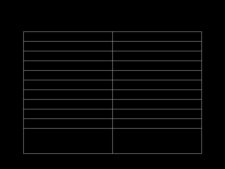 第98回全国高校野球選手権 東日本番付結果