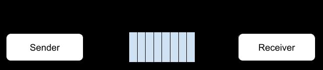 P2P 메시징 시스템
