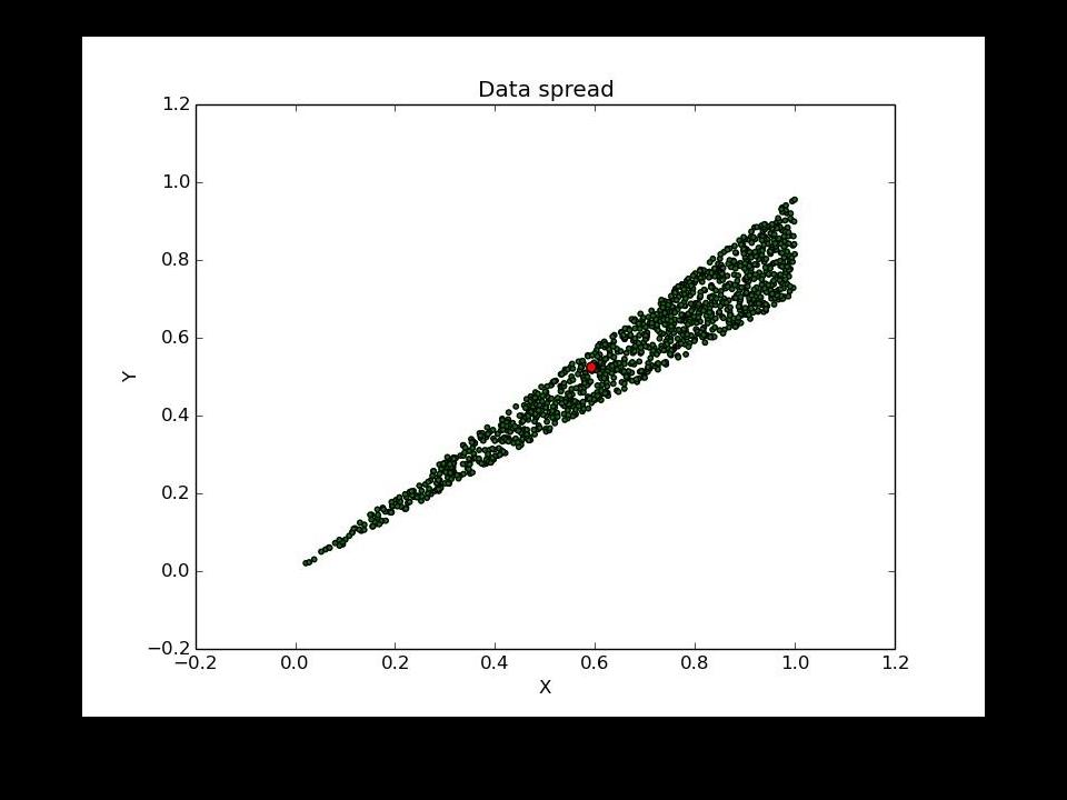 hash length = 24
