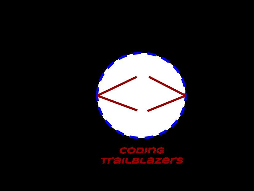 Coding Trailblazers Logo