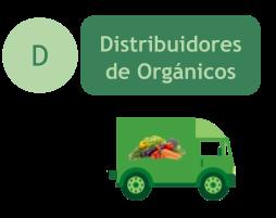 Distribuidores de Productos Orgánicos en Medellín
