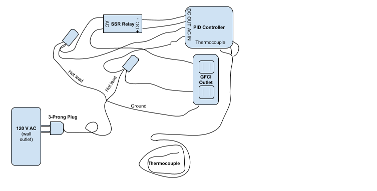 Wiring Schematic for PID controller