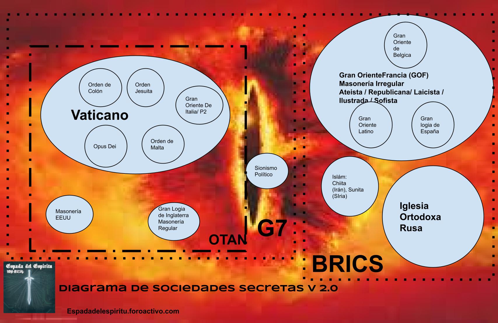 Gran Oriente de Italia: La orden masónica del Vaticano Pub?w=1708&h=1106