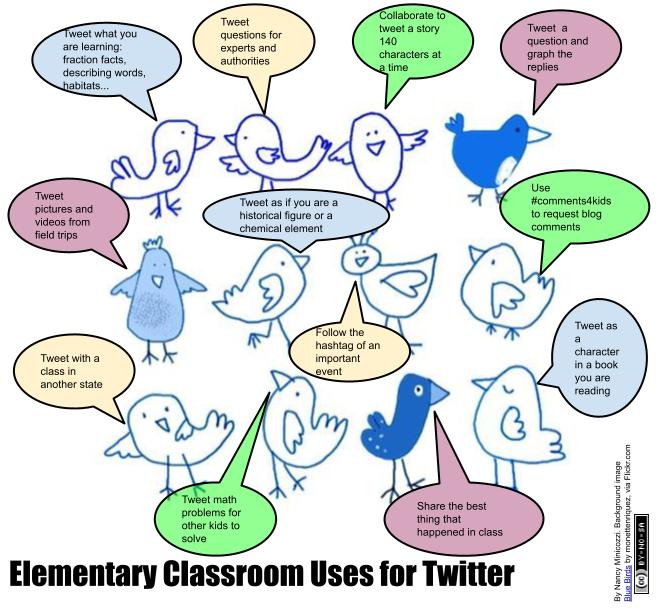 Twitter for elementary