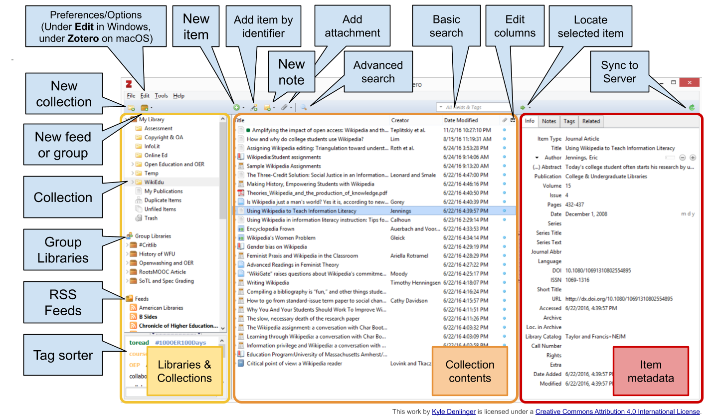 zotero interface with labeled sections