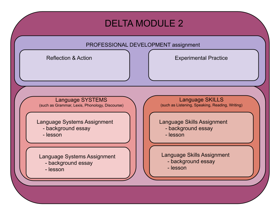 delta background essay writing Our writers come from diverse background  writers per hour is a  we have high customer loyalty the best client retention rate in the essay writing.