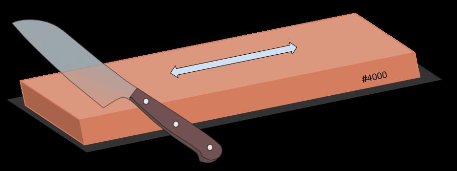 Messer schärfen auf dem Abziehstein