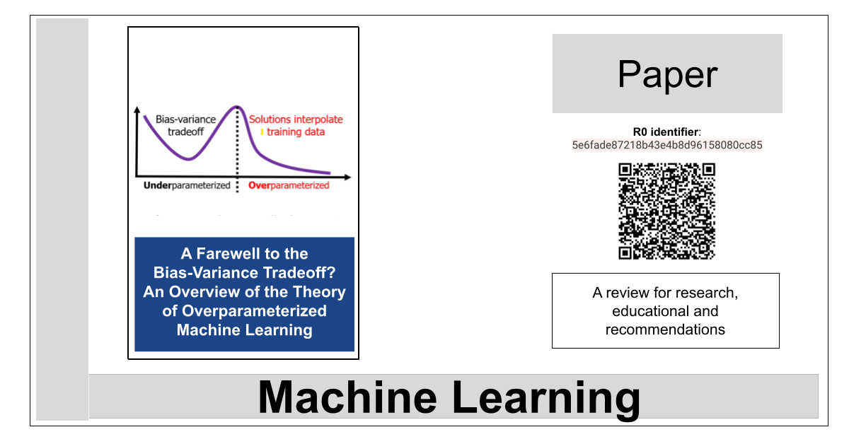 R0:5e6fade87218b43e4b8d96158080cc85-A Farewell to the Bias-Variance Tradeoff? An Overview of the Theory of Overparameterized Machine Learning