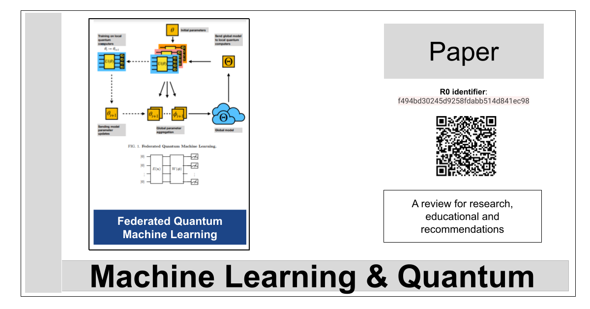 Federated Quantum Machine Learning