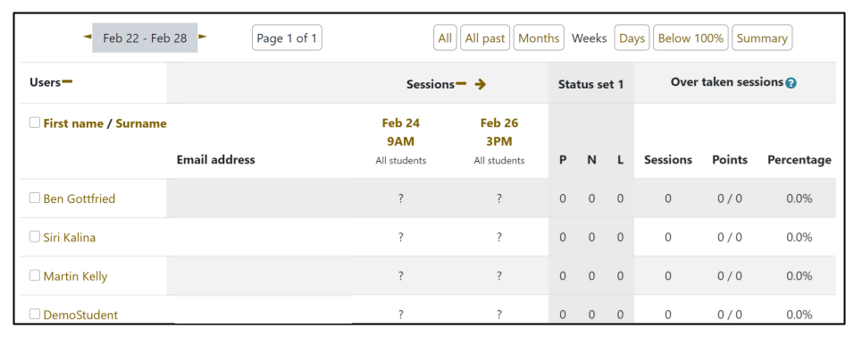 Screen capture of Moodle Attendance activity report tab