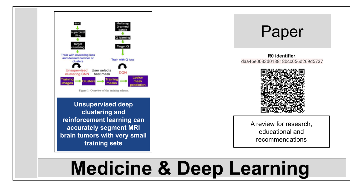 R0:daa46e0033d013818bcc056d269d5737-Unsupervised deep clustering and reinforcement learning can accurately segment MRI brain tumors with very small training sets