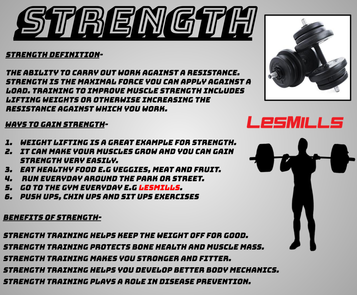 definition of strength