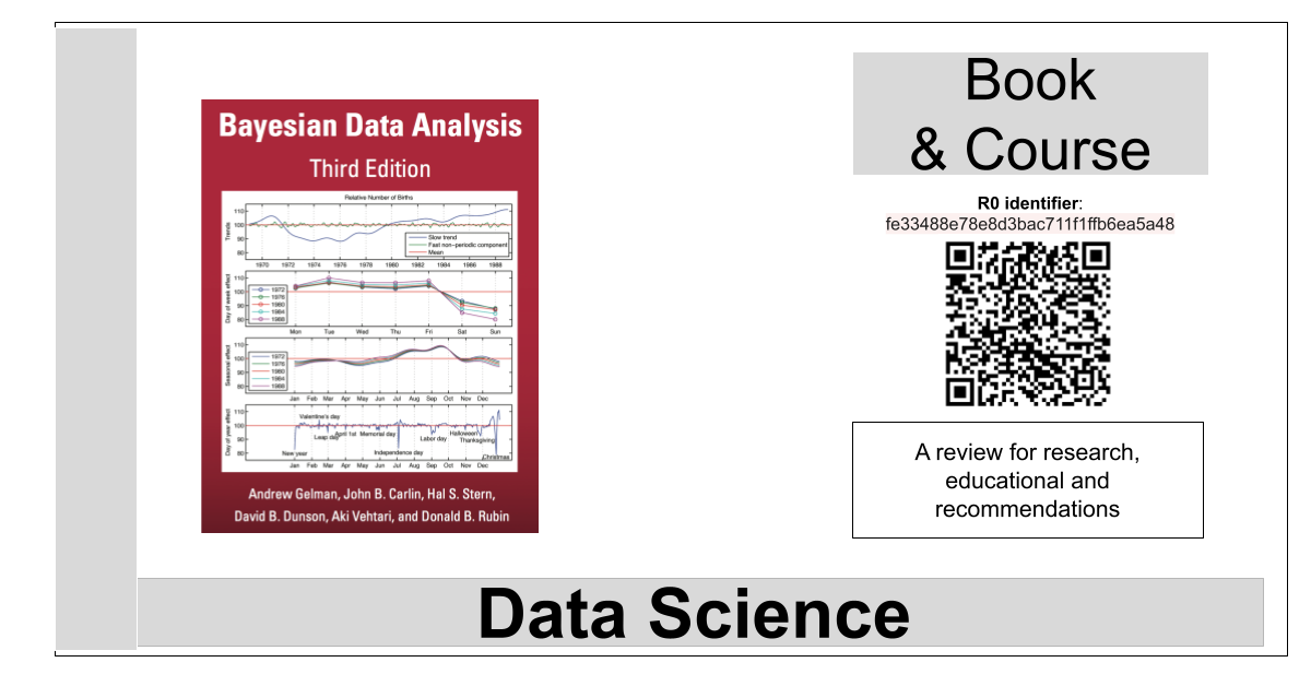 R0_fe33488e78e8d3bac711f1ffb6ea5a48-Bayesian-Data-Analysis-course