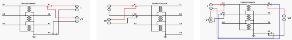 Transformer Winding Resistance Test
