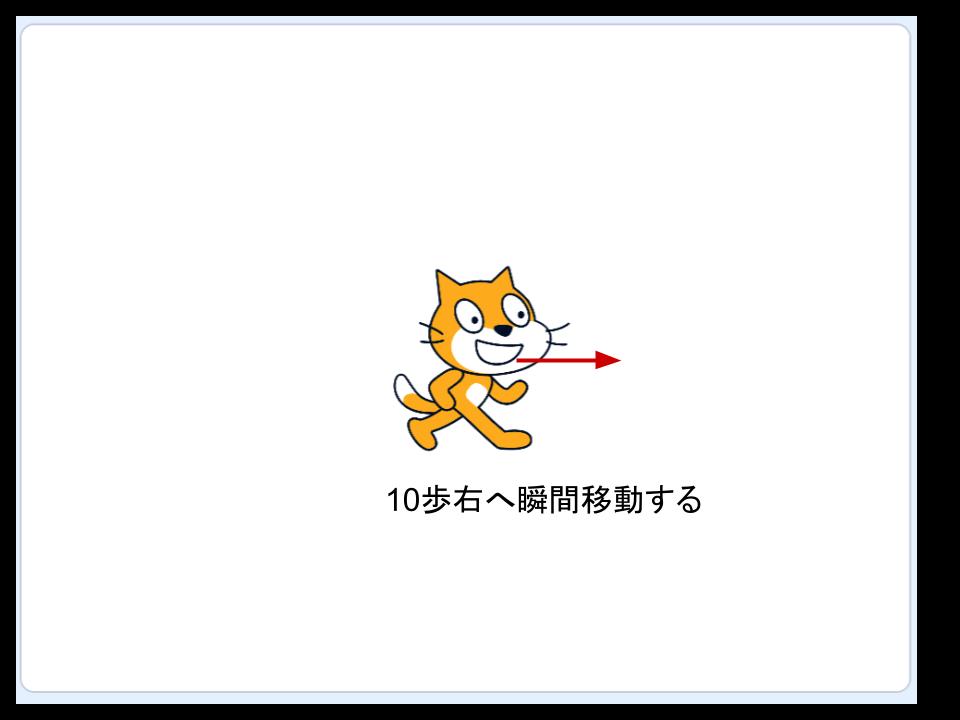 ネコが右へ移動する実行結果