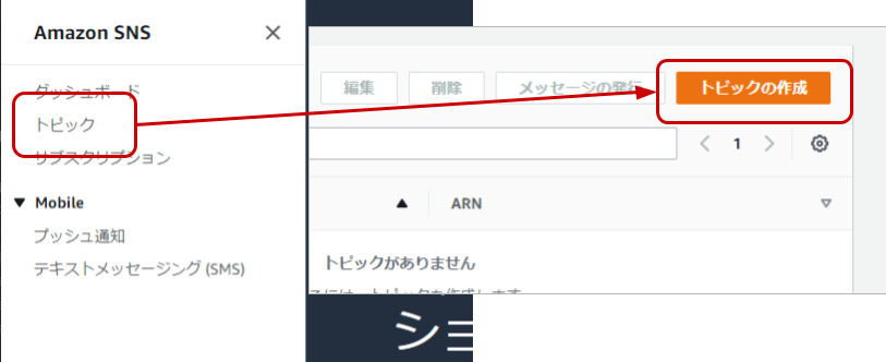 Button - Funnel - AWS IoT Core / sns 1