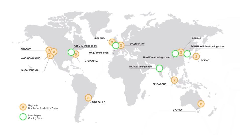 AWS 글로벌 인프라스트럭처