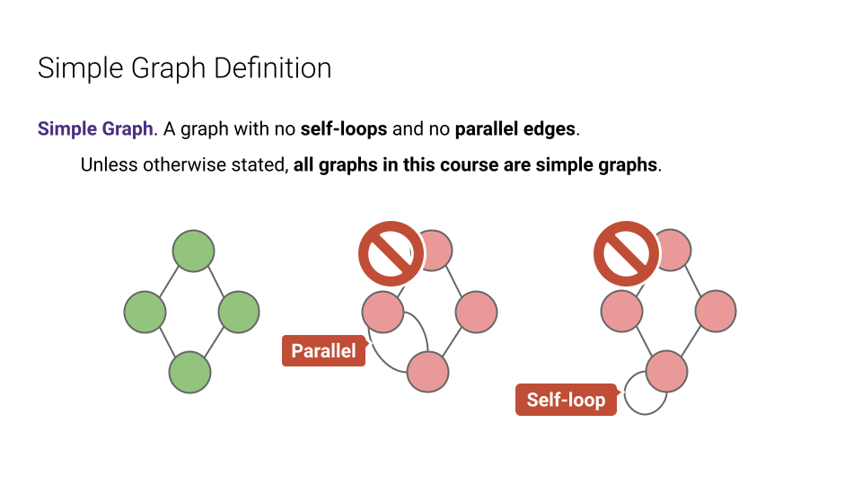 Simple graph definition