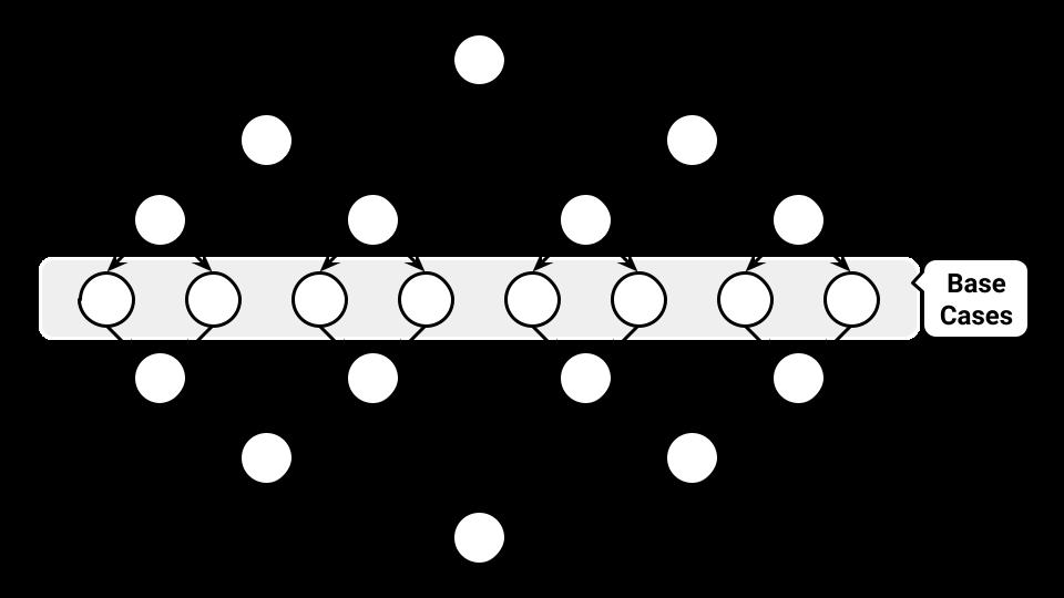 Parallel Sum DAG