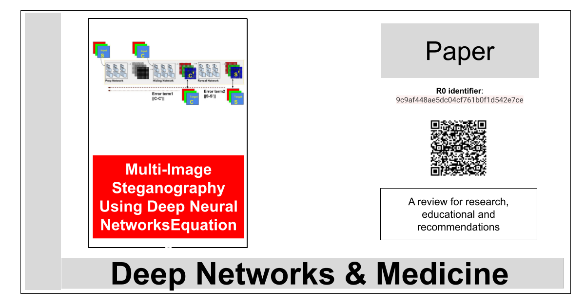 Multi-Image Steganography Using Deep Neural Networks