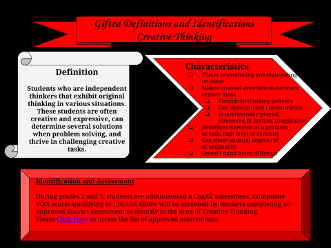 Gifted and Talented Identification for Creative Thinkers, definition, characteristics and assessment