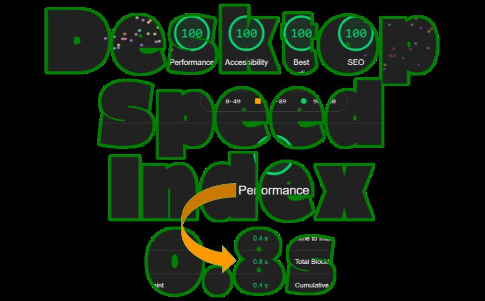 Google Desktop Speed Index 0.8s W