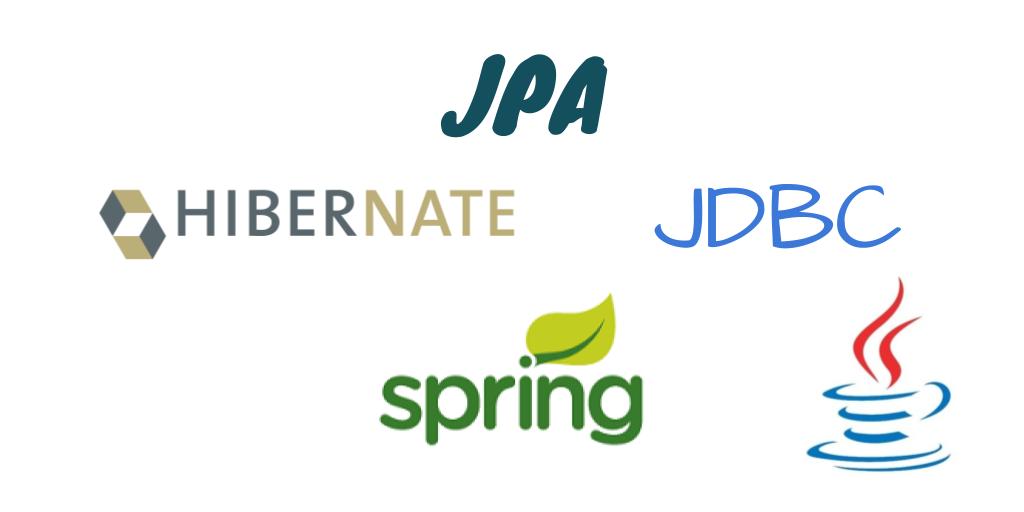 Spring con JDBC y JPA