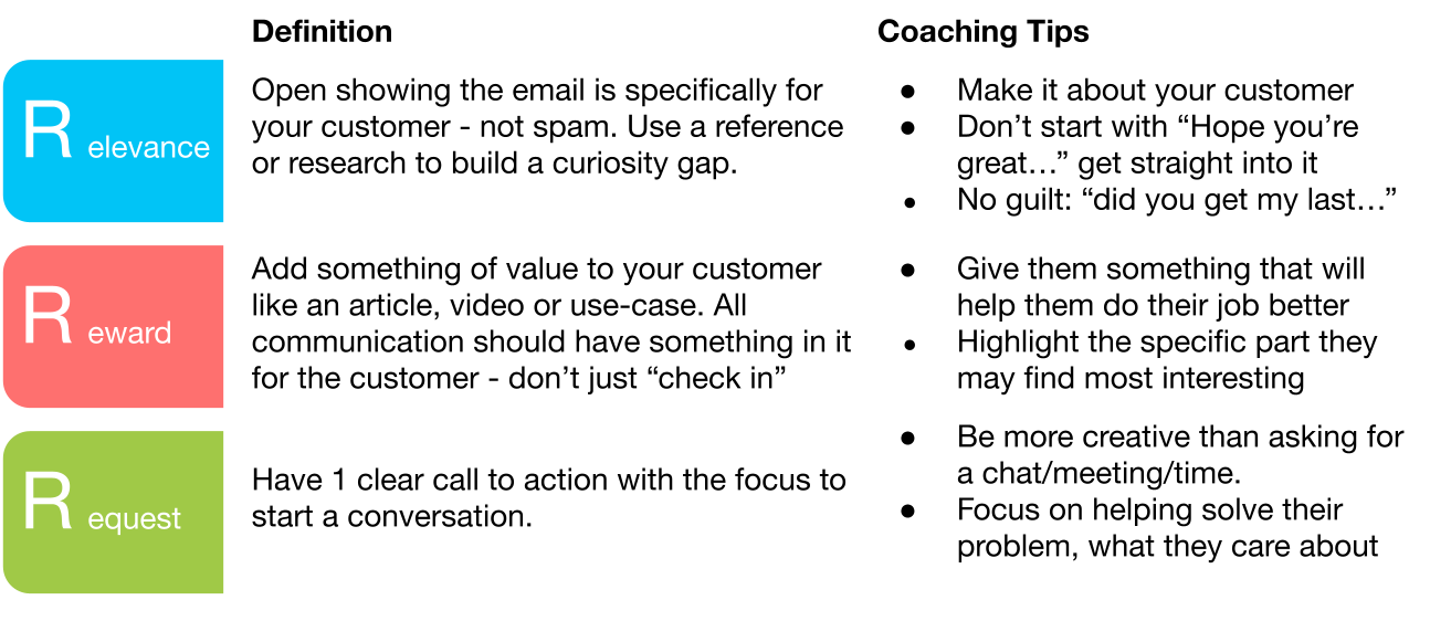 RRR Email Framework
