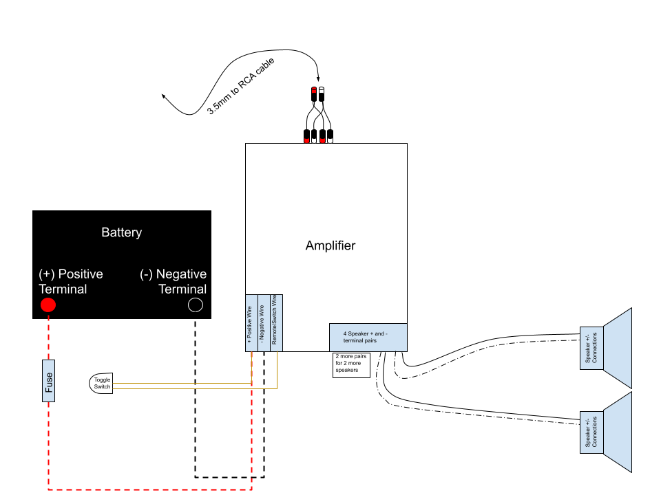 A wiring diagram demonstrating how to wire up a speaker cooler.